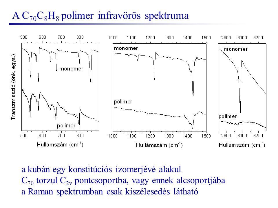 A C 70 C 8 H 8 polimer infravörös spektruma a kubán egy konstitúciós izomerjévé alakul C 70 torzul C 2v pontcsoportba, vagy ennek alcsoportjába a Raman spektrumban csak kiszélesedés látható