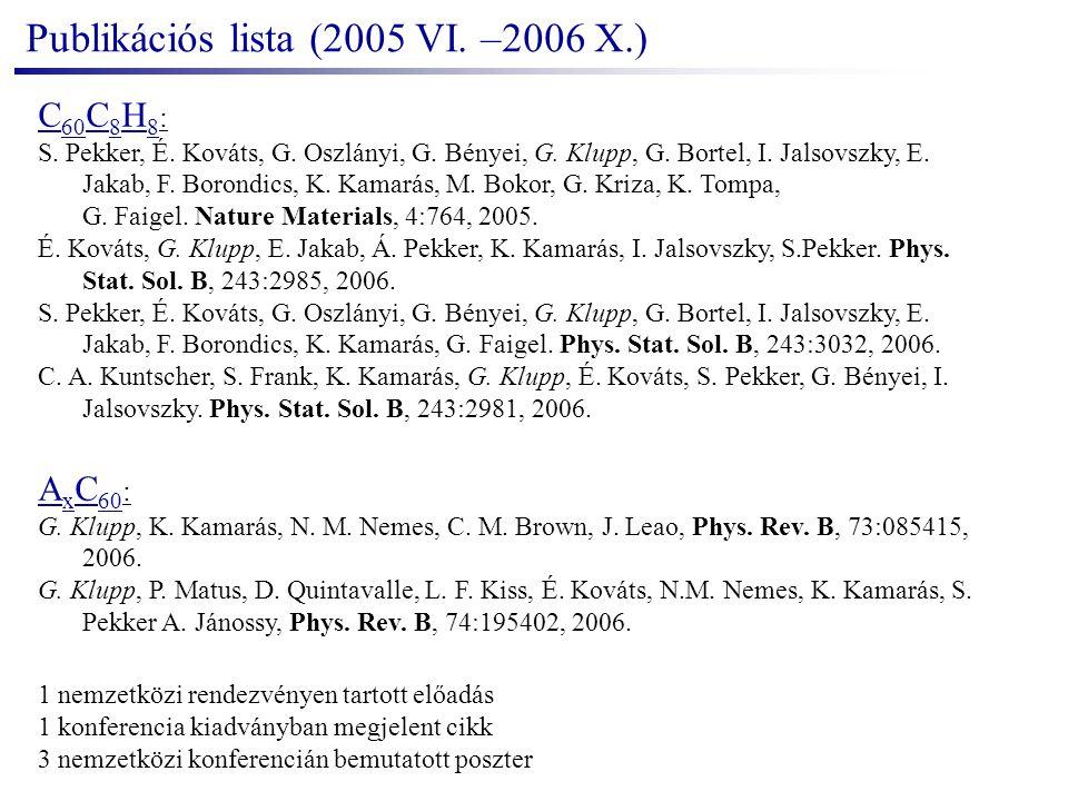 C 60 C 8 H 8 : S. Pekker, É. Kováts, G. Oszlányi, G.