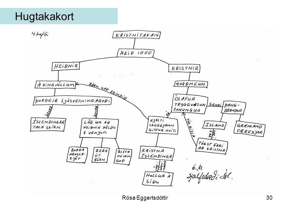 Rósa Eggertsdóttir30 Hugtakakort