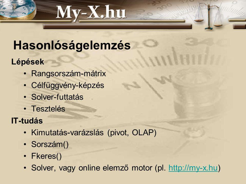 INNOCSEKK 156/2006 Hasonlóságelemzés Lépések Rangsorszám-mátrix Célfüggvény-képzés Solver-futtatás Tesztelés IT-tudás Kimutatás-varázslás (pivot, OLAP) Sorszám() Fkeres() Solver, vagy online elemző motor (pl.