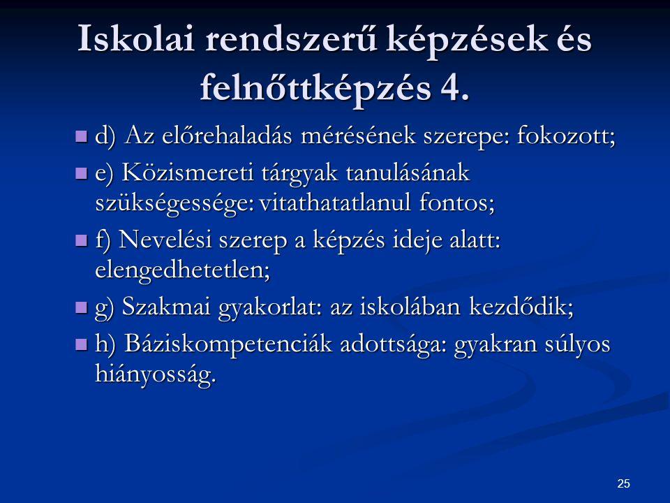 25 Iskolai rendszerű képzések és felnőttképzés 4. d) Az előrehaladás mérésének szerepe: fokozott; d) Az előrehaladás mérésének szerepe: fokozott; e) K