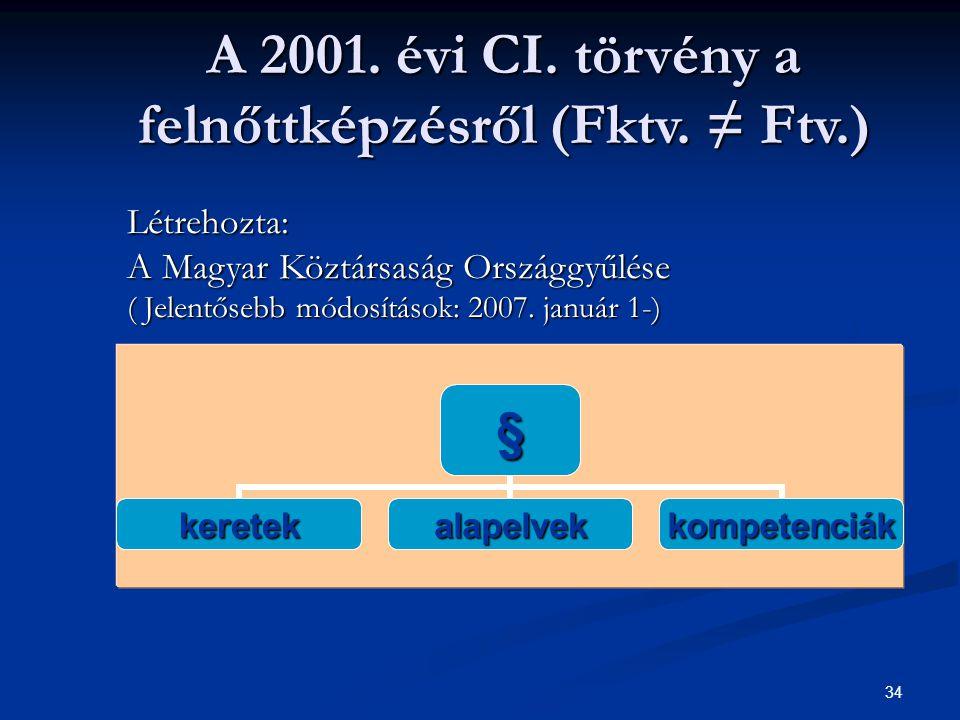 34 A 2001. évi CI. törvény a felnőttképzésről (Fktv. ≠ Ftv.) Létrehozta: A Magyar Köztársaság Országgyűlése ( Jelentősebb módosítások: 2007. január 1-