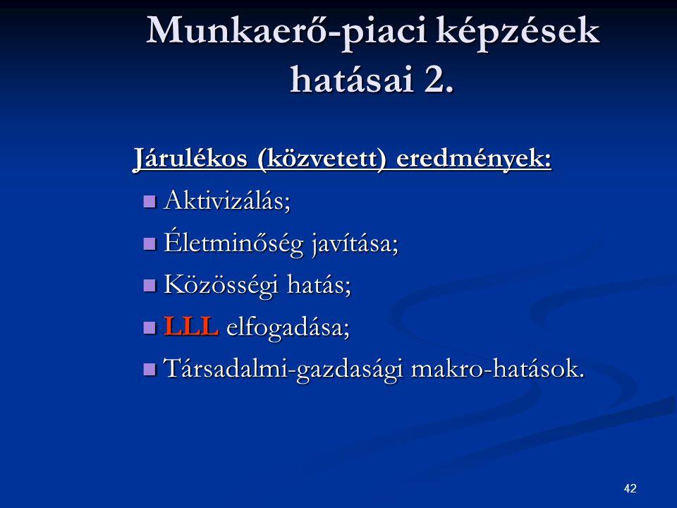 42 Munkaerő-piaci képzések hatásai 2.