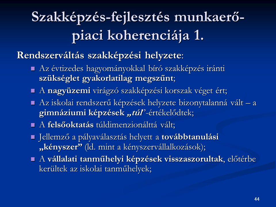 44 Szakképzés-fejlesztés munkaerő- piaci koherenciája 1.