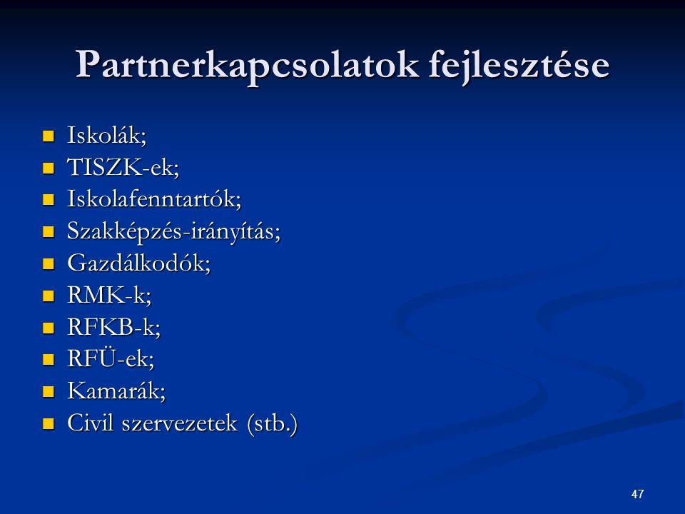 47 Partnerkapcsolatok fejlesztése Iskolák; Iskolák; TISZK-ek; TISZK-ek; Iskolafenntartók; Iskolafenntartók; Szakképzés-irányítás; Szakképzés-irányítás; Gazdálkodók; Gazdálkodók; RMK-k; RMK-k; RFKB-k; RFKB-k; RFÜ-ek; RFÜ-ek; Kamarák; Kamarák; Civil szervezetek (stb.) Civil szervezetek (stb.)