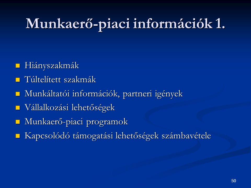 50 Munkaerő-piaci információk 1. Hiányszakmák Hiányszakmák Túltelített szakmák Túltelített szakmák Munkáltatói információk, partneri igények Munkáltat