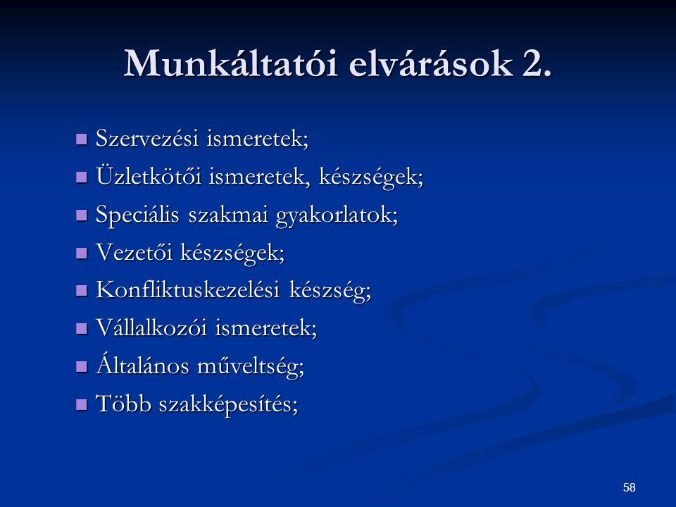 58 Munkáltatói elvárások 2.