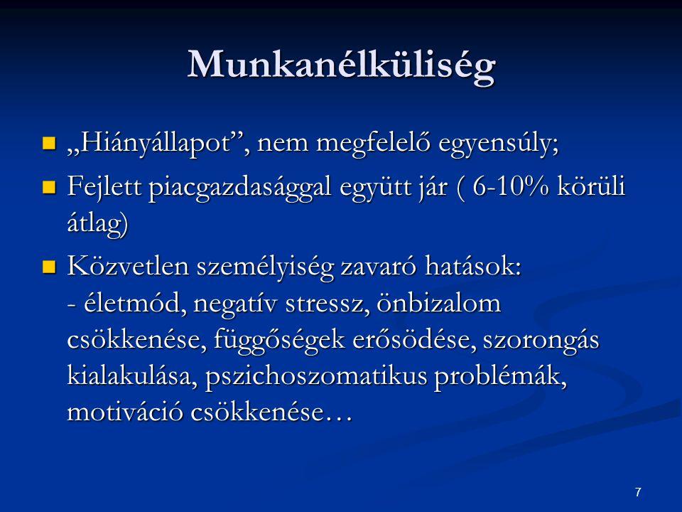 """7 Munkanélküliség """"Hiányállapot , nem megfelelő egyensúly; """"Hiányállapot , nem megfelelő egyensúly; Fejlett piacgazdasággal együtt jár ( 6-10% körüli átlag) Fejlett piacgazdasággal együtt jár ( 6-10% körüli átlag) Közvetlen személyiség zavaró hatások: - életmód, negatív stressz, önbizalom csökkenése, függőségek erősödése, szorongás kialakulása, pszichoszomatikus problémák, motiváció csökkenése… Közvetlen személyiség zavaró hatások: - életmód, negatív stressz, önbizalom csökkenése, függőségek erősödése, szorongás kialakulása, pszichoszomatikus problémák, motiváció csökkenése…"""