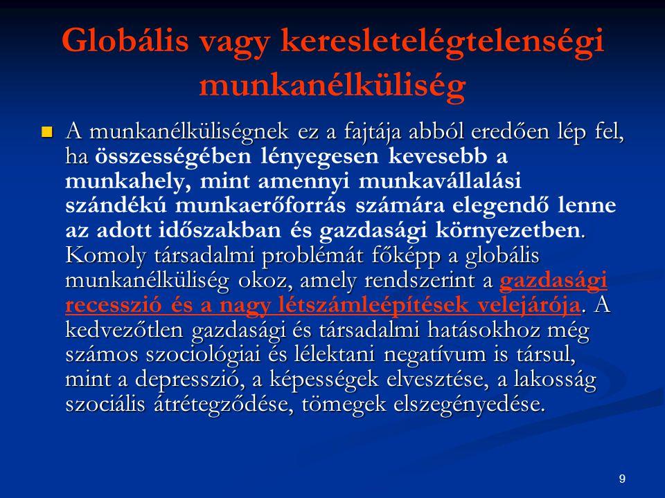 9 Globális vagy keresletelégtelenségi munkanélküliség A munkanélküliségnek ez a fajtája abból eredően lép fel, ha. Komoly társadalmi problémát főképp