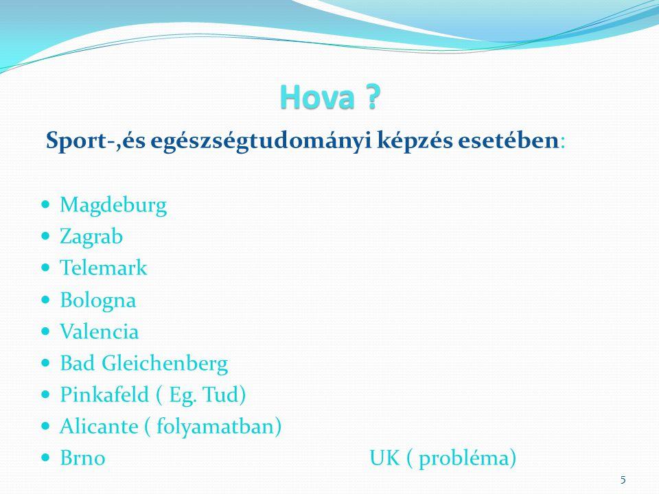 Hova ? Sport-,és egészségtudományi képzés esetében: Magdeburg Zagrab Telemark Bologna Valencia Bad Gleichenberg Pinkafeld ( Eg. Tud) Alicante ( folyam