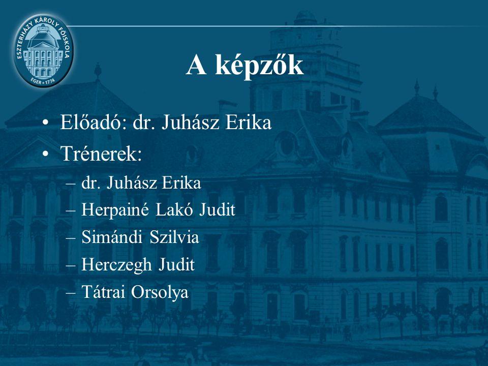 A képzők Előadó: dr. Juhász Erika Trénerek: –dr. Juhász Erika –Herpainé Lakó Judit –Simándi Szilvia –Herczegh Judit –Tátrai Orsolya