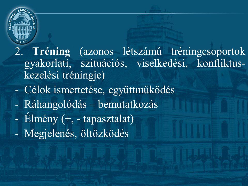 2. Tréning (azonos létszámú tréningcsoportok gyakorlati, szituációs, viselkedési, konfliktus- kezelési tréningje) -Célok ismertetése, együttműködés -R