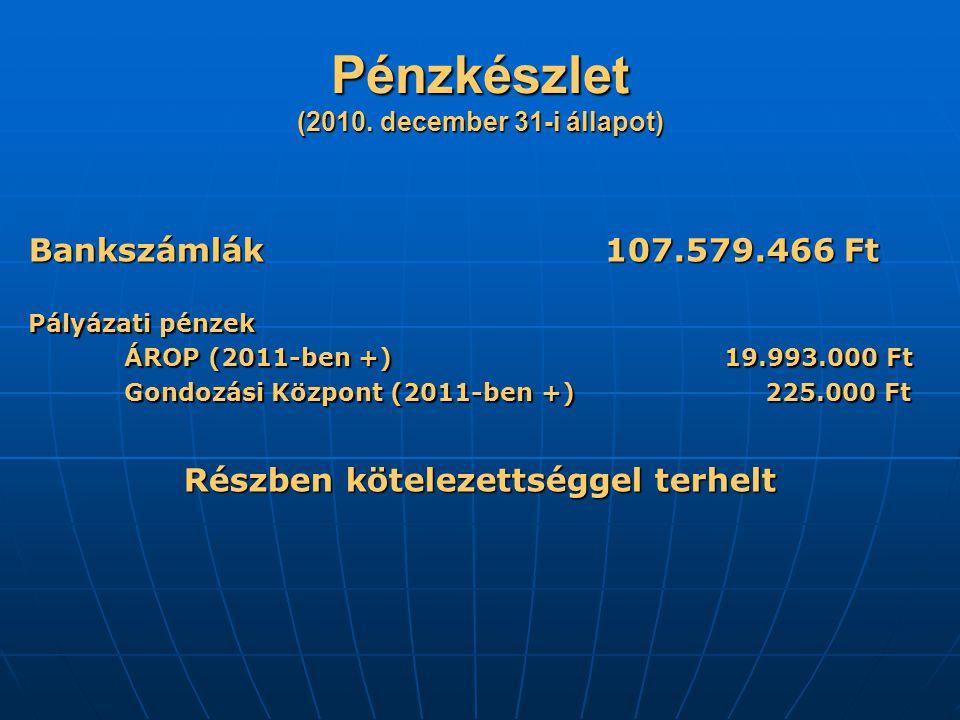Pénzkészlet (2010.