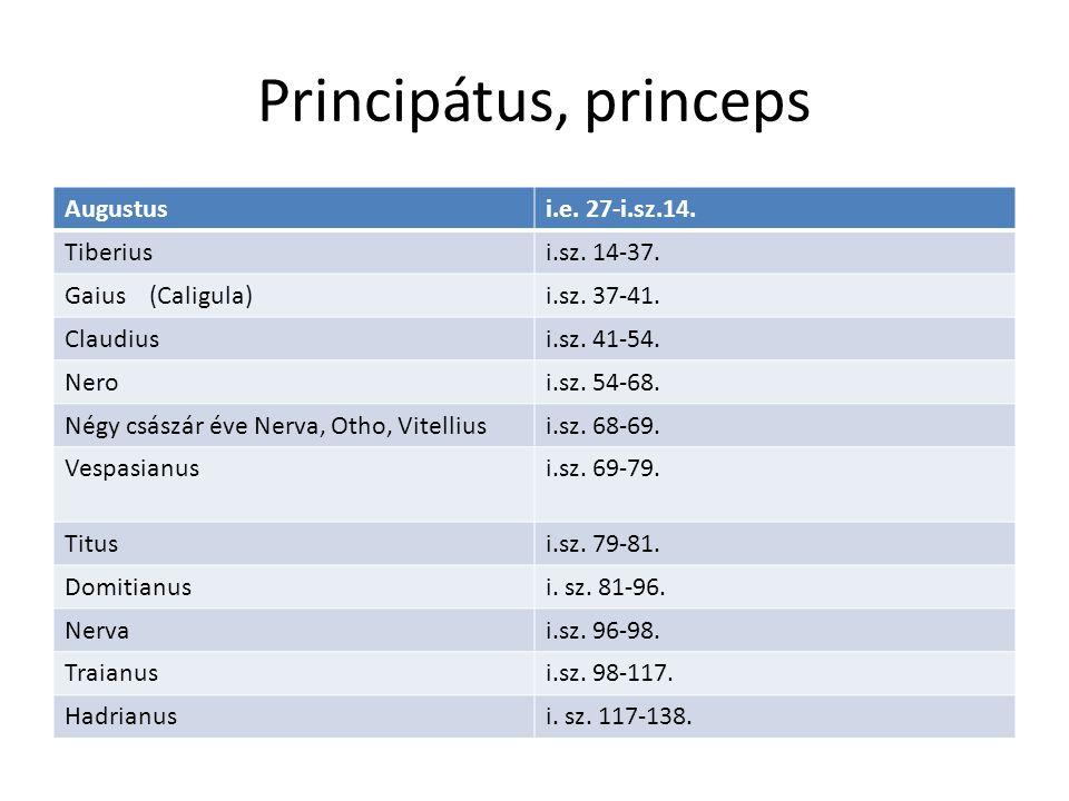 Principátus, princeps Augustusi.e.27-i.sz.14. Tiberiusi.sz.