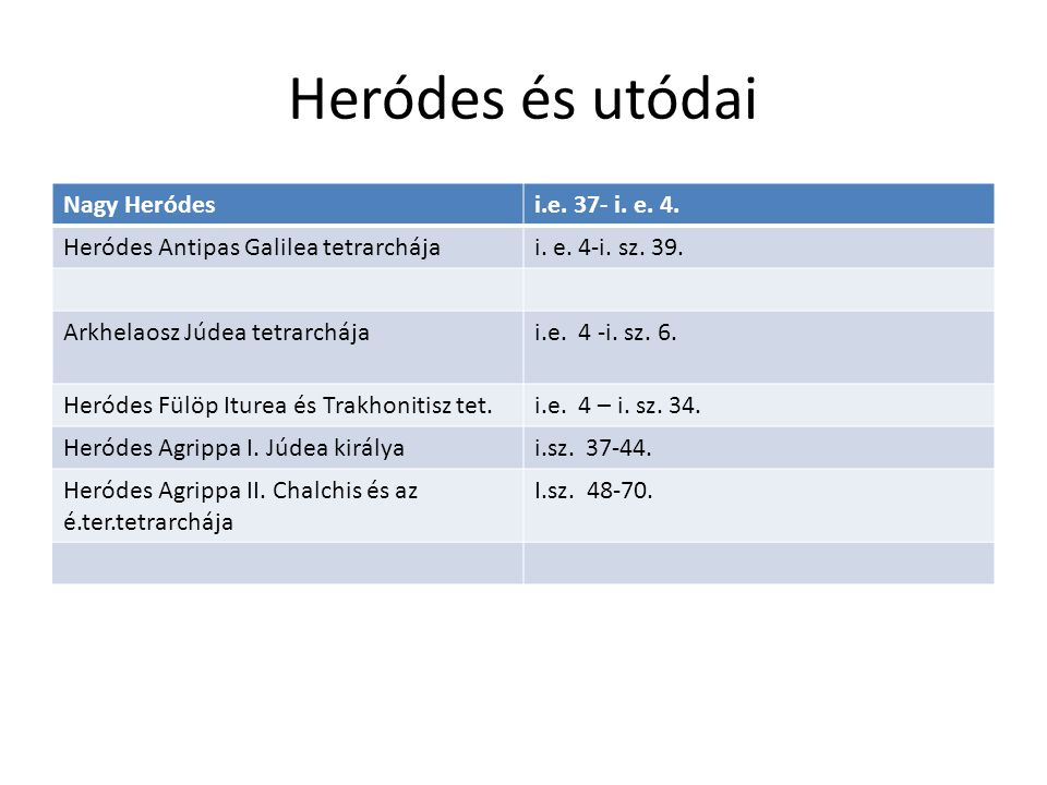 Heródes és utódai Nagy Heródesi.e.37- i. e. 4. Heródes Antipas Galilea tetrarchájai.