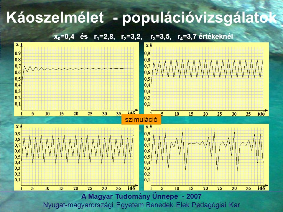 A Magyar Tudomány Ünnepe - 2007 Nyugat-magyarországi Egyetem Benedek Elek Pedagógiai Kar Káoszelmélet - populációvizsgálatok x 0 =0,4 és r 1 =2,8, r 2