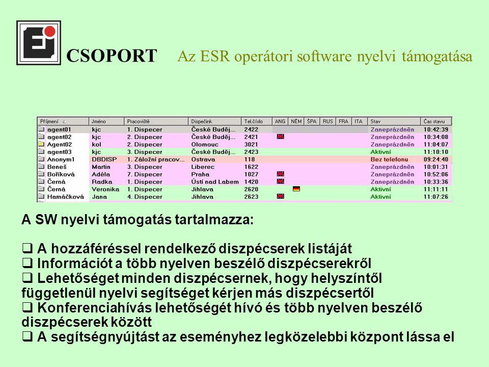 Az ESR operátori software nyelvi támogatása A SW nyelvi támogatás tartalmazza:  A hozzáféréssel rendelkező diszpécserek listáját  Információt a több nyelven beszélő diszpécserekről  Lehetőséget minden diszpécsernek, hogy helyszíntől függetlenül nyelvi segítséget kérjen más diszpécsertől  Konferenciahívás lehetőségét hívó és több nyelven beszélő diszpécserek között  A segítségnyújtást az eseményhez legközelebbi központ lássa el CSOPORT