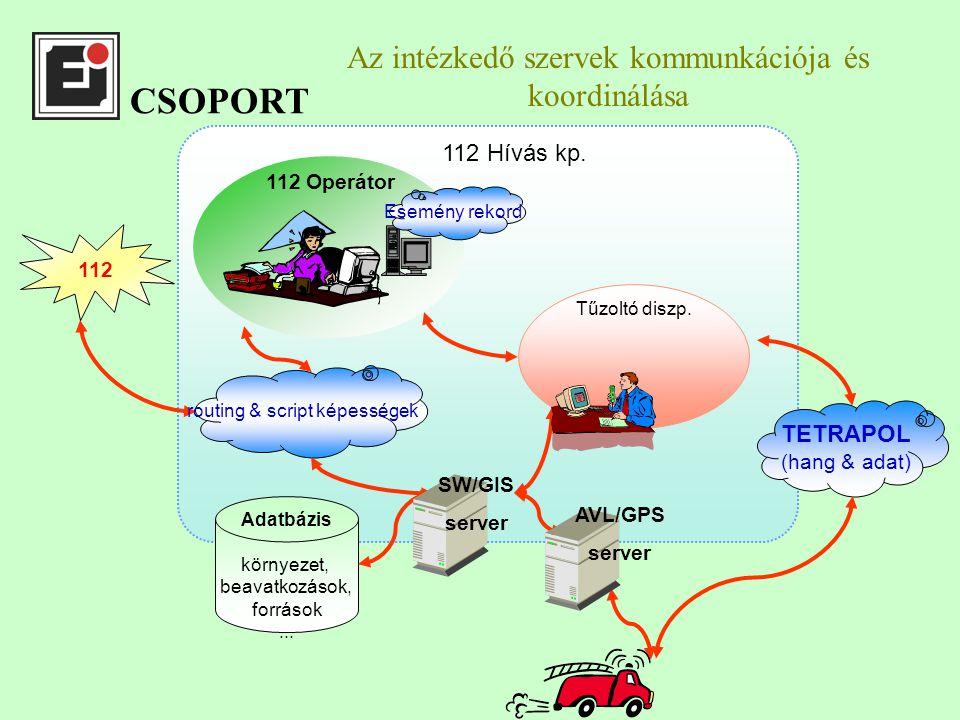 112 Adatbázis környezet, beavatkozások, források...