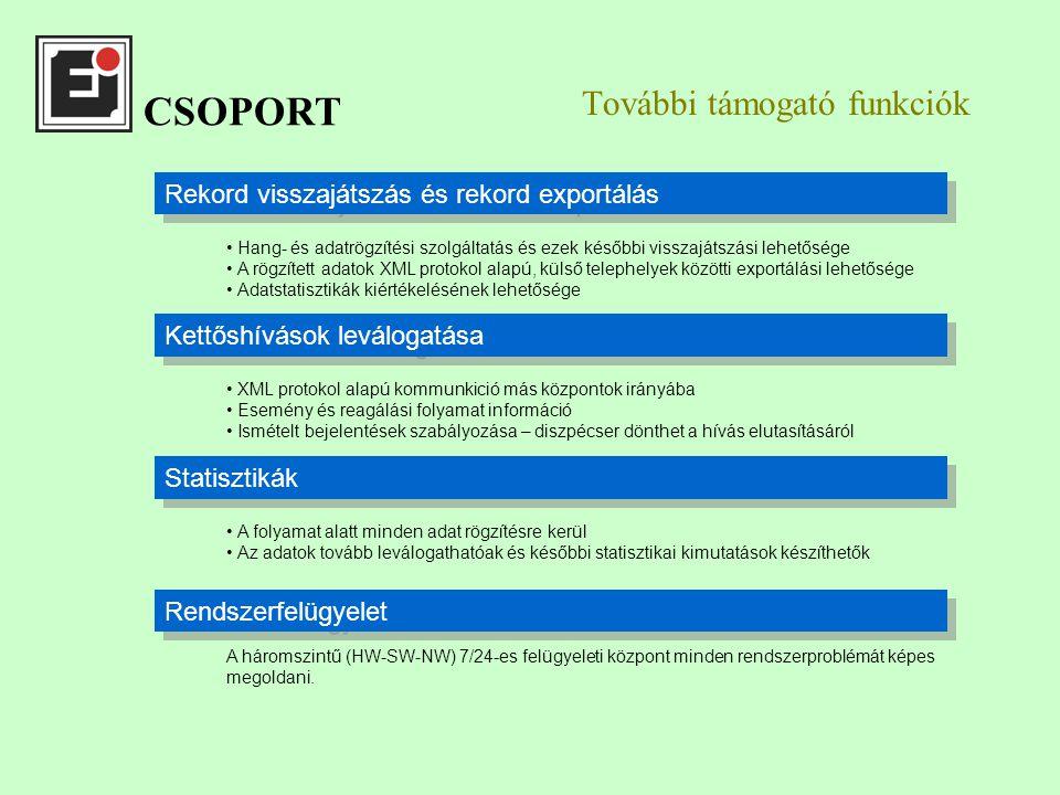 További támogató funkciók Rekord visszajátszás és rekord exportálás Statisztikák Rendszerfelügyelet Kettőshívások leválogatása Hang- és adatrögzítési szolgáltatás és ezek későbbi visszajátszási lehetősége A rögzített adatok XML protokol alapú, külső telephelyek közötti exportálási lehetősége Adatstatisztikák kiértékelésének lehetősége XML protokol alapú kommunkició más központok irányába Esemény és reagálási folyamat információ Ismételt bejelentések szabályozása – diszpécser dönthet a hívás elutasításáról A folyamat alatt minden adat rögzítésre kerül Az adatok tovább leválogathatóak és későbbi statisztikai kimutatások készíthetők A háromszintű (HW-SW-NW) 7/24-es felügyeleti központ minden rendszerproblémát képes megoldani.