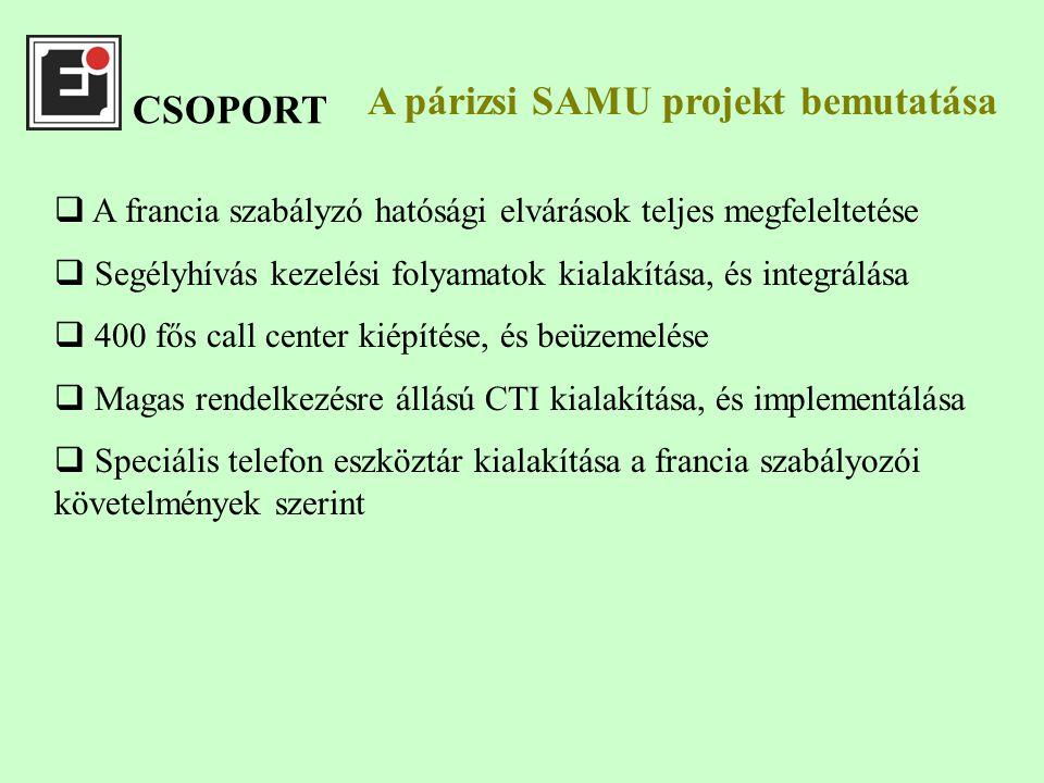 CSOPORT A párizsi SAMU projekt bemutatása  A francia szabályzó hatósági elvárások teljes megfeleltetése  Segélyhívás kezelési folyamatok kialakítása, és integrálása  400 fős call center kiépítése, és beüzemelése  Magas rendelkezésre állású CTI kialakítása, és implementálása  Speciális telefon eszköztár kialakítása a francia szabályozói követelmények szerint