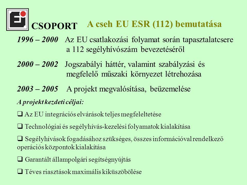 CSOPORT A cseh EU ESR (112) bemutatása 1996 – 2000 Az EU csatlakozási folyamat során tapasztalatcsere a 112 segélyhívószám bevezetéséről 2000 – 2002 Jogszabályi háttér, valamint szabályzási és megfelelő műszaki környezet létrehozása 2003 – 2005A projekt megvalósítása, beüzemelése A projekt kezdeti céljai:  Az EU integrációs elvárások teljes megfeleltetése  Technológiai és segélyhívás-kezelési folyamatok kialakítása  Segélyhívások fogadásához szükséges, összes információval rendelkező operációs központok kialakítása  Garantált állampolgári segítségnyújtás  Téves riasztások maximális kiküszöbölése