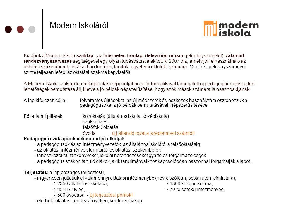 Modern Iskoláról Kiadónk a Modern Iskola szaklap,, az internetes honlap, (televíziós műsor- jelenleg szünetel), valamint rendezvényszervezés segítségé