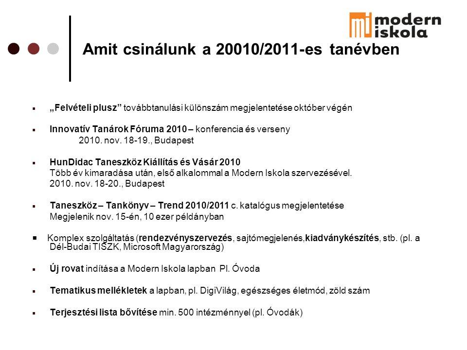 """Amit csinálunk a 20010/2011-es tanévben  """"Felvételi plusz továbbtanulási különszám megjelentetése október végén  Innovatív Tanárok Fóruma 2010 – konferencia és verseny 2010."""