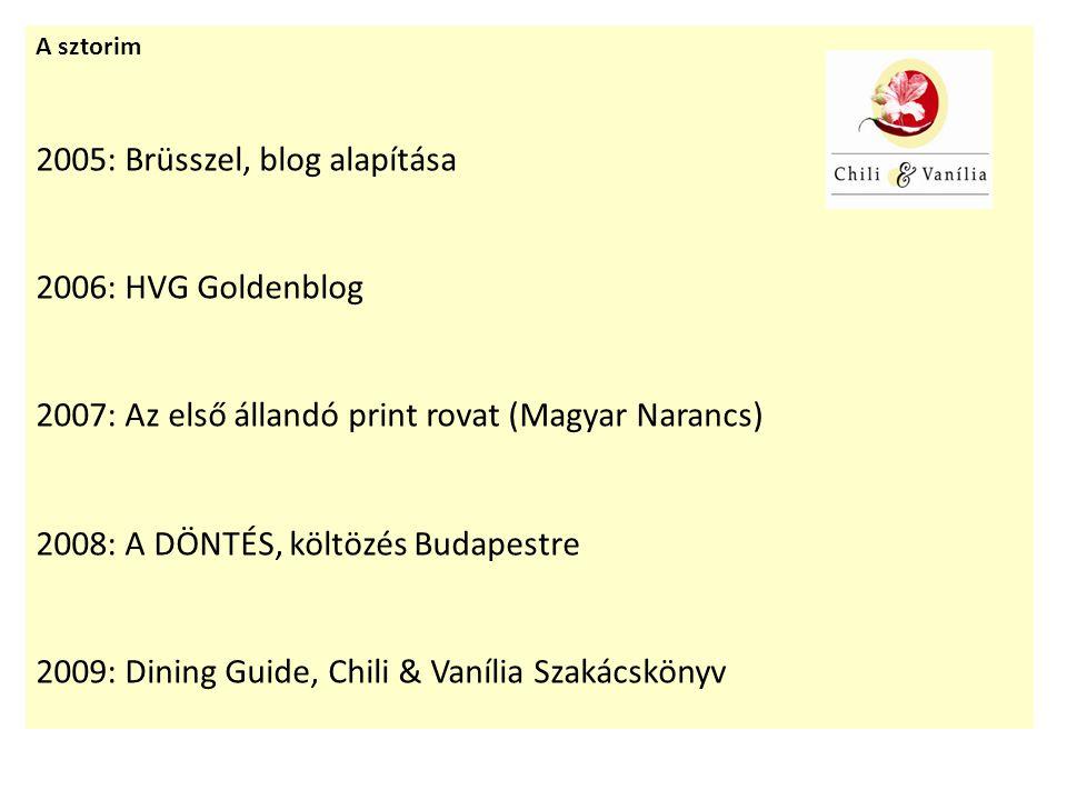 A sztorim 2005: Brüsszel, blog alapítása 2006: HVG Goldenblog 2007: Az első állandó print rovat (Magyar Narancs) 2008: A DÖNTÉS, költözés Budapestre 2009: Dining Guide, Chili & Vanília Szakácskönyv