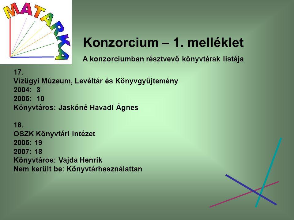 Konzorcium – 1. melléklet A konzorciumban résztvevő könyvtárak listája 17. Vízügyi Múzeum, Levéltár és Könyvgyűjtemény 2004: 3 2005: 10 Könyvtáros: Ja