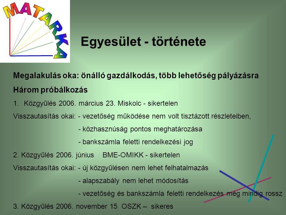 Egyesület - története Megalakulás oka: önálló gazdálkodás, több lehetőség pályázásra Három próbálkozás 1.Közgyűlés 2006.