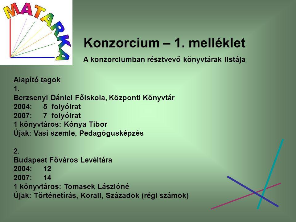 Konzorcium – 1. melléklet A konzorciumban résztvevő könyvtárak listája Alapító tagok 1. Berzsenyi Dániel Főiskola, Központi Könyvtár 2004:5 folyóirat