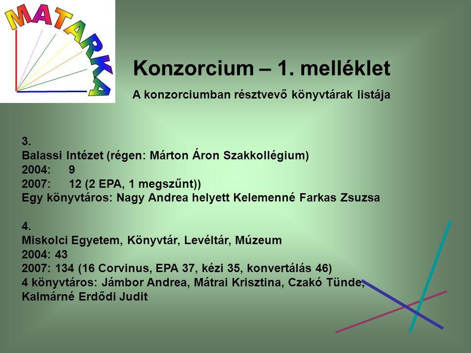 Konzorcium – 1. melléklet A konzorciumban résztvevő könyvtárak listája 3. Balassi Intézet (régen: Márton Áron Szakkollégium) 2004:9 2007:12 (2 EPA, 1