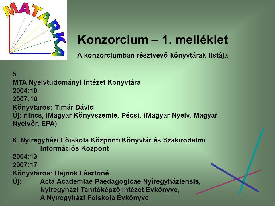 Konzorcium – 1. melléklet A konzorciumban résztvevő könyvtárak listája 5.