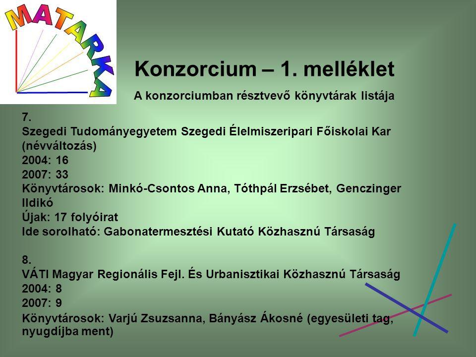 Konzorcium – 1. melléklet A konzorciumban résztvevő könyvtárak listája 7. Szegedi Tudományegyetem Szegedi Élelmiszeripari Főiskolai Kar (névváltozás)