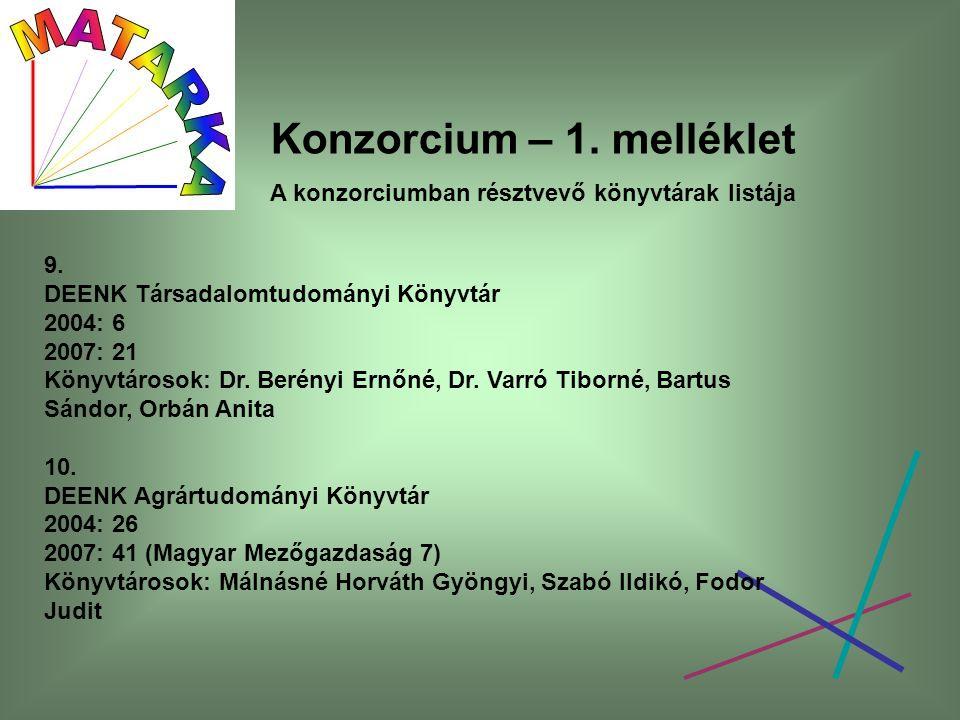 Konzorcium – 1. melléklet A konzorciumban résztvevő könyvtárak listája 9. DEENK Társadalomtudományi Könyvtár 2004: 6 2007: 21 Könyvtárosok: Dr. Berény