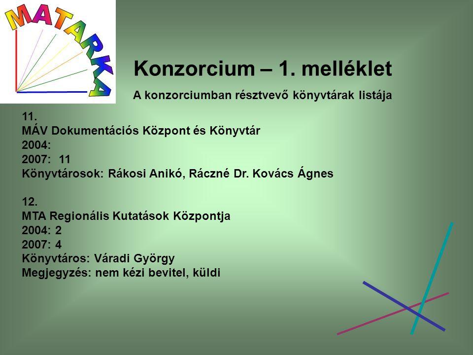 Konzorcium – 1. melléklet A konzorciumban résztvevő könyvtárak listája 11. MÁV Dokumentációs Központ és Könyvtár 2004: 2007: 11 Könyvtárosok: Rákosi A