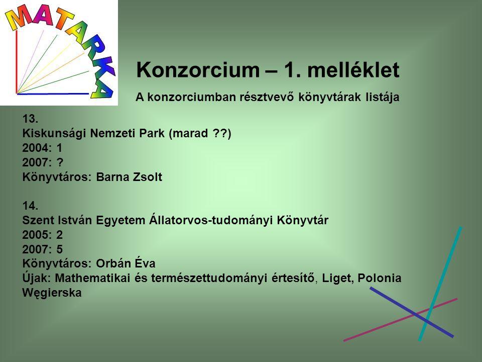 Konzorcium – 1. melléklet A konzorciumban résztvevő könyvtárak listája 13. Kiskunsági Nemzeti Park (marad ??) 2004: 1 2007: ? Könyvtáros: Barna Zsolt