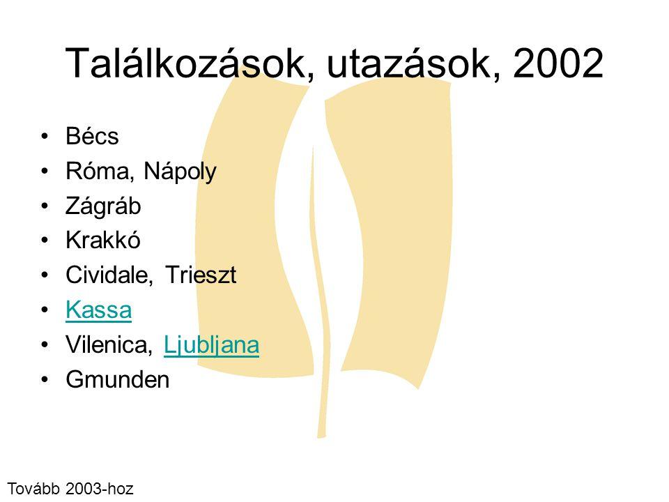 Találkozások, utazások, 2002 Bécs Róma, Nápoly Zágráb Krakkó Cividale, Trieszt Kassa Vilenica, LjubljanaLjubljana Gmunden Tovább 2003-hoz
