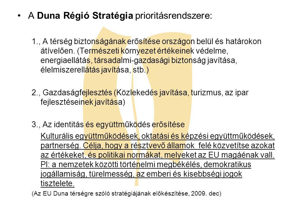 A Duna Régió Stratégia prioritásrendszere: 1., A térség biztonságának erősítése országon belül és határokon átívelően. (Természeti környezet értékeine