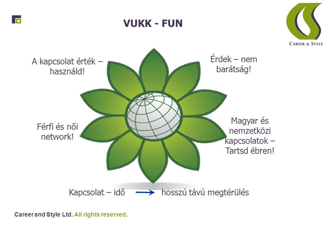 Career and Style Ltd. All rights reserved. VUKK - FUN A kapcsolat érték – használd.