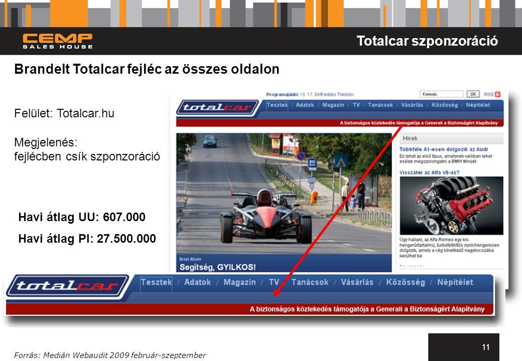 11 Brandelt Totalcar fejléc az összes oldalon Felület: Totalcar.hu Megjelenés: fejlécben csík szponzoráció Forrás: Medián Webaudit 2009 február-szeptember Totalcar szponzoráció Havi átlag UU: 607.000 Havi átlag PI: 27.500.000