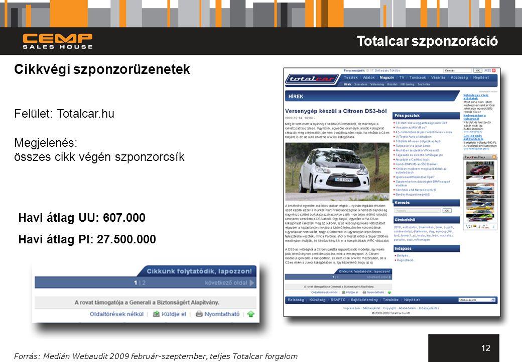12 Cikkvégi szponzorüzenetek Felület: Totalcar.hu Megjelenés: összes cikk végén szponzorcsík Forrás: Medián Webaudit 2009 február-szeptember, teljes T