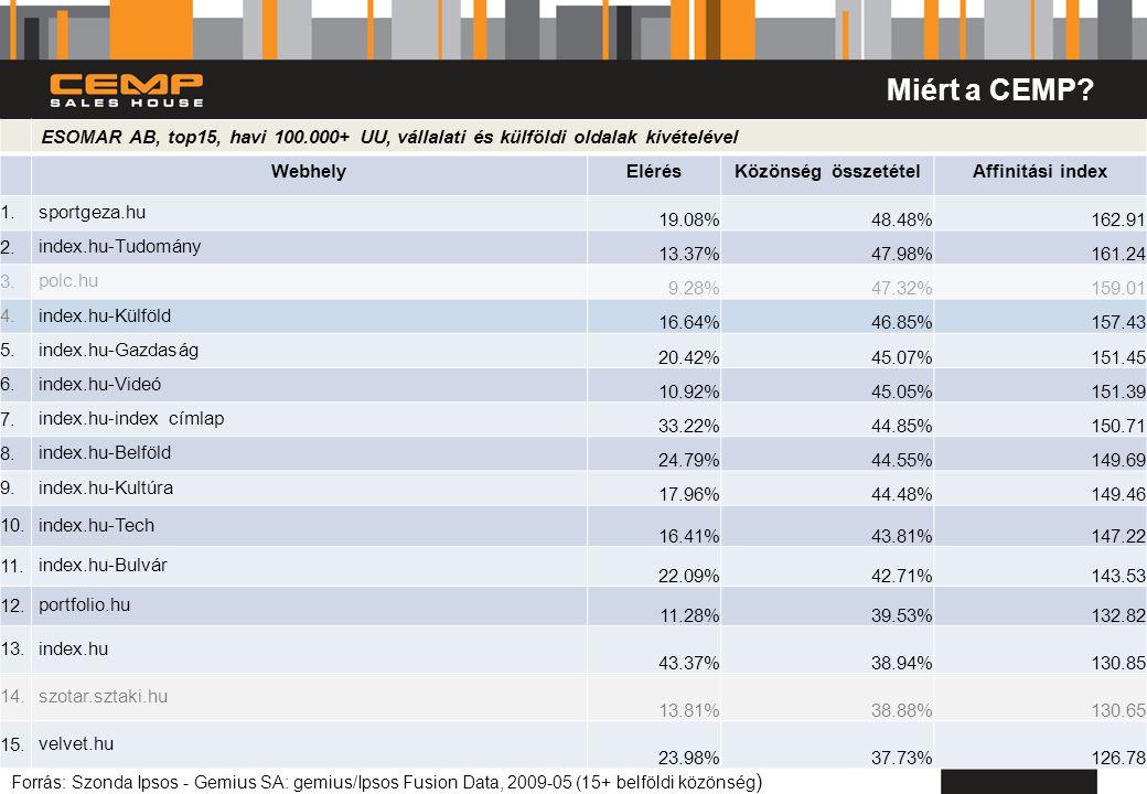 5 ESOMAR AB, top15, havi 100.000+ UU, vállalati és külföldi oldalak kivételével WebhelyElérésKözönség összetételAffinitási index 1.
