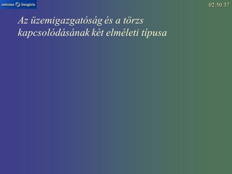 02:52:15 Az üzemigazgatóság és a törzs kapcsolódásának két elméleti típusa