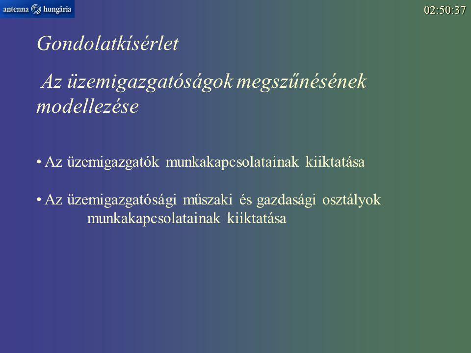 Gondolatkísérlet Az üzemigazgatóságok megszűnésének modellezése02:52:15 Az üzemigazgatók munkakapcsolatainak kiiktatása Az üzemigazgatósági műszaki és gazdasági osztályok munkakapcsolatainak kiiktatása