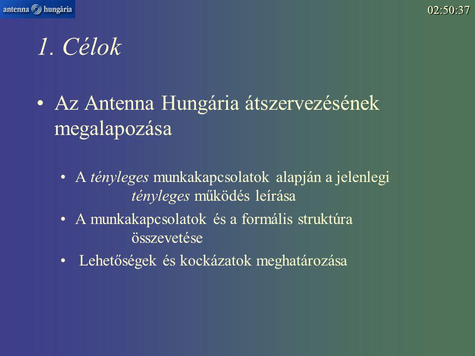 1. Célok Az Antenna Hungária átszervezésének megalapozása A tényleges munkakapcsolatok alapján a jelenlegi tényleges működés leírása A munkakapcsolato