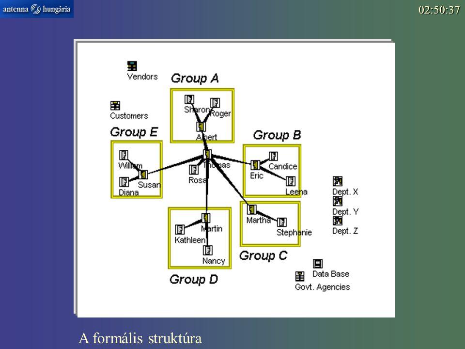 A formális struktúra02:52:15