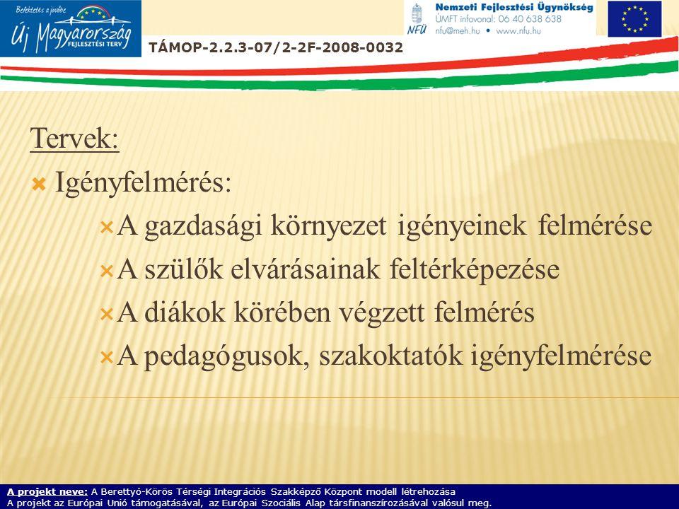 Tervek:  Igényfelmérés:  A gazdasági környezet igényeinek felmérése  A szülők elvárásainak feltérképezése  A diákok körében végzett felmérés  A pedagógusok, szakoktatók igényfelmérése TÁMOP-2.2.3-07/2-2F-2008-0032 A projekt neve: A Berettyó-Körös Térségi Integrációs Szakképző Központ modell létrehozása A projekt az Európai Unió támogatásával, az Európai Szociális Alap társfinanszírozásával valósul meg.