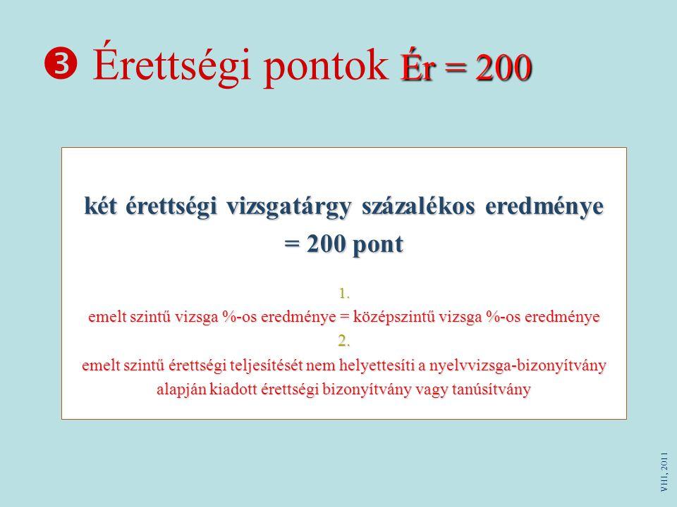 Ér = 200  Érettségi pontok Ér = 200 két érettségi vizsgatárgy százalékos eredménye = 200 pont 1. emelt szintű vizsga %-os eredménye = középszintű viz