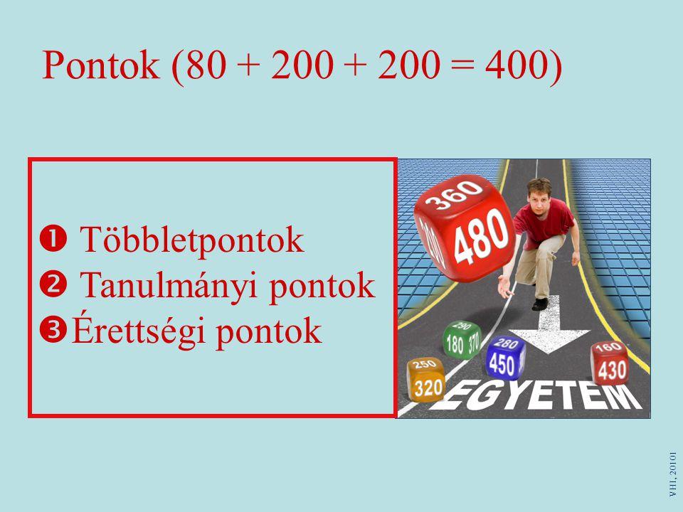 Pontok (80 + 200 + 200 = 400)  Többletpontok  Tanulmányi pontok Ž Érettségi pontok VHI, 20101